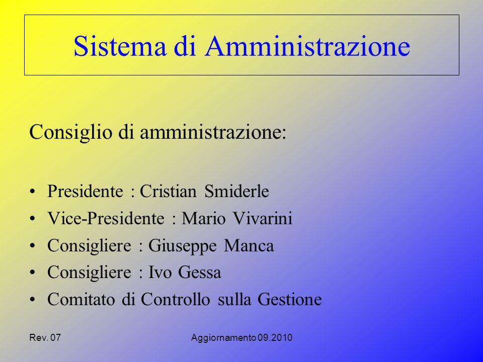 Rev. 07Aggiornamento 09.2010 Sistema di Amministrazione Consiglio di amministrazione: Presidente : Cristian Smiderle Vice-Presidente : Mario Vivarini