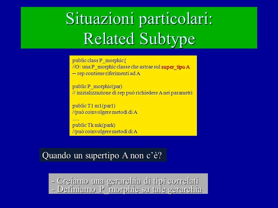 Situazioni particolari: Related Subtype public class P_morphic{ //O: una P_morphic classe che astrae sul super_tipo A -- rep contiene riferimenti ad A