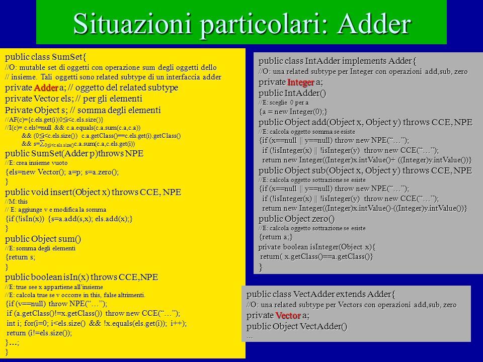 Situazioni particolari: Adder public class SumSet{ //O: mutable set di oggetti con operazione sum degli oggetti dello // insieme. Tali oggetti sono re