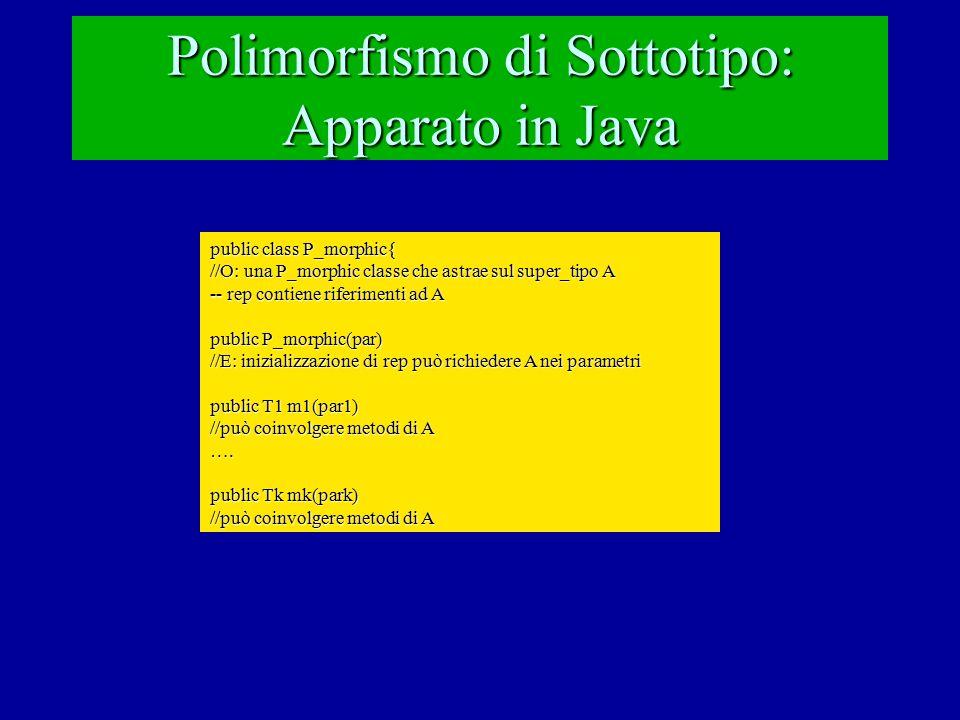 Polimorfismo di Sottotipo: Apparato in Java public class P_morphic{ //O: una P_morphic classe che astrae sul super_tipo A -- rep contiene riferimenti