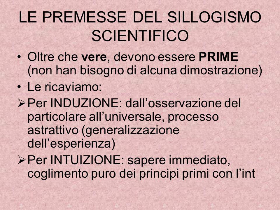 LE PREMESSE DEL SILLOGISMO SCIENTIFICO Oltre che vere, devono essere PRIME (non han bisogno di alcuna dimostrazione) Le ricaviamo:  Per INDUZIONE: da