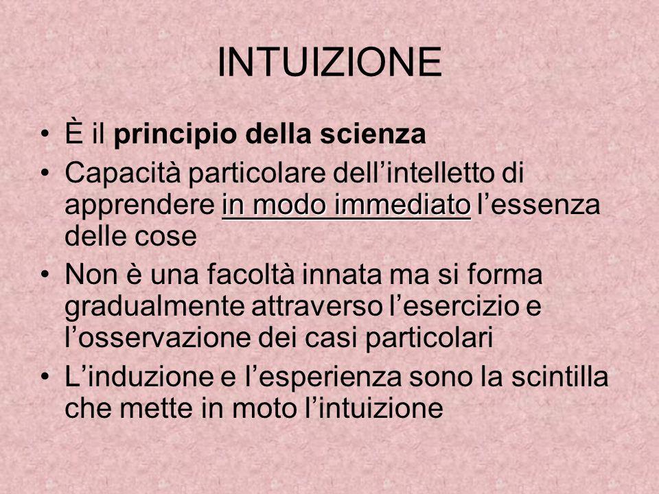 INTUIZIONE È il principio della scienza in modo immediatoCapacità particolare dell'intelletto di apprendere in modo immediato l'essenza delle cose Non