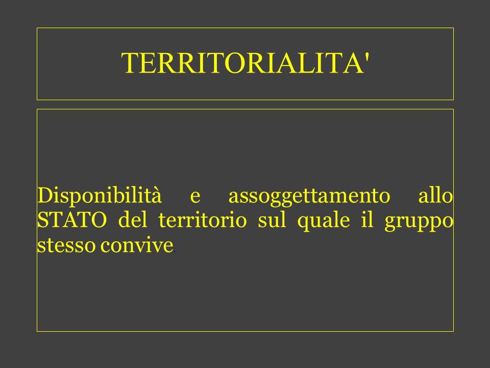 TERRITORIALITA' Disponibilità e assoggettamento allo STATO del territorio sul quale il gruppo stesso convive.