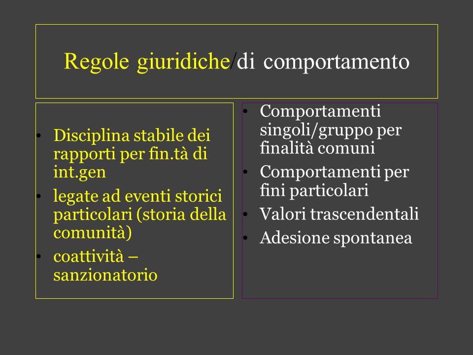 Regole giuridiche/di comportamento Disciplina stabile dei rapporti per fin.tà di int.gen legate ad eventi storici particolari (storia della comunità)