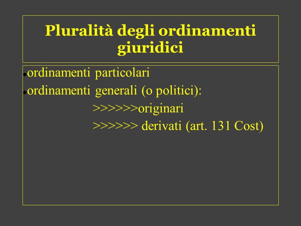 Pluralità degli ordinamenti giuridici ordinamenti particolari ordinamenti generali (o politici): >>>>>>originari >>>>>> derivati (art. 131 Cost)