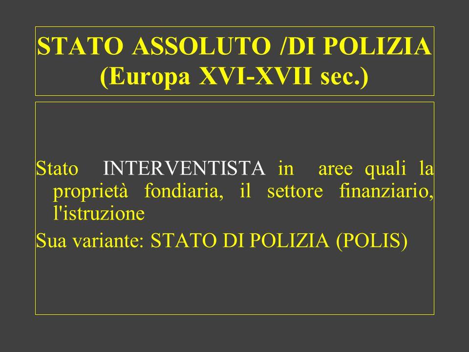 STATO ASSOLUTO /DI POLIZIA (Europa XVI-XVII sec.) Stato INTERVENTISTA in aree quali la proprietà fondiaria, il settore finanziario, l'istruzione Sua