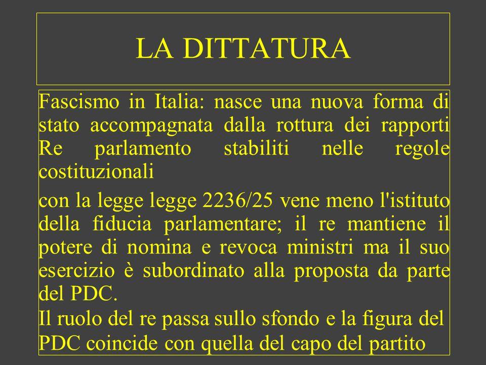 LA DITTATURA Fascismo in Italia: nasce una nuova forma di stato accompagnata dalla rottura dei rapporti Re parlamento stabiliti nelle regole costituzi