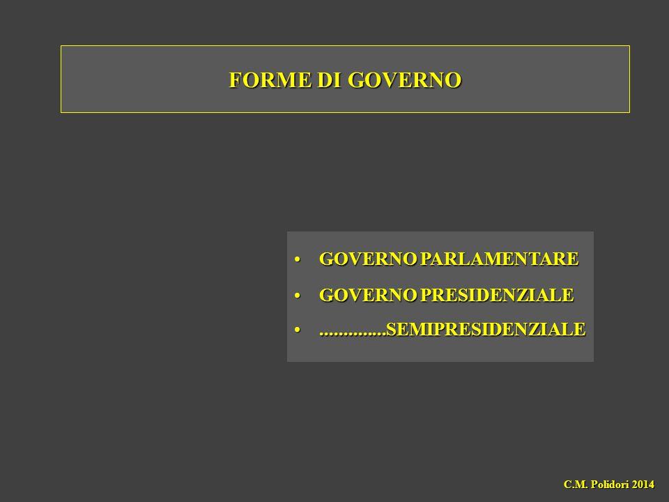 FORME DI GOVERNO GOVERNO PARLAMENTAREGOVERNO PARLAMENTARE GOVERNO PRESIDENZIALEGOVERNO PRESIDENZIALE..............SEMIPRESIDENZIALE..............SEMIP