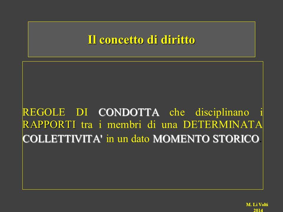 Il concetto di diritto M. Li Volti 2014 CONDOTTA RAPPORTI COLLETTIVITA' MOMENTO STORICO REGOLE DI CONDOTTA che disciplinano i RAPPORTI tra i membri di