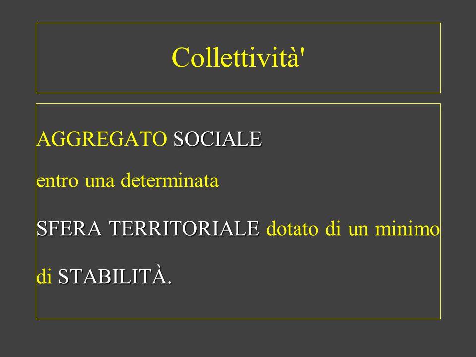 Collettività' SOCIALE AGGREGATO SOCIALE entro una determinata SFERA TERRITORIALE STABILITÀ. SFERA TERRITORIALE dotato di un minimo di STABILITÀ.