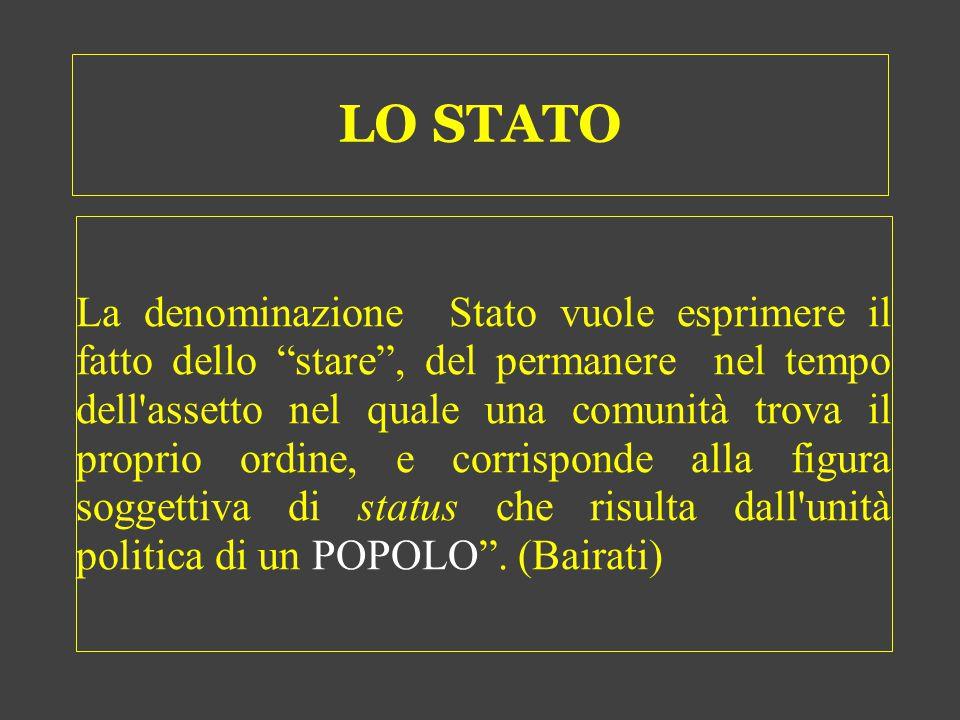 """LO STATO La denominazione Stato vuole esprimere il fatto dello """"stare"""", del permanere nel tempo dell'assetto nel quale una comunità trova il proprio o"""