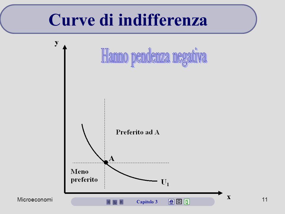 Microeconomia11 Curve di indifferenza Capitolo 3
