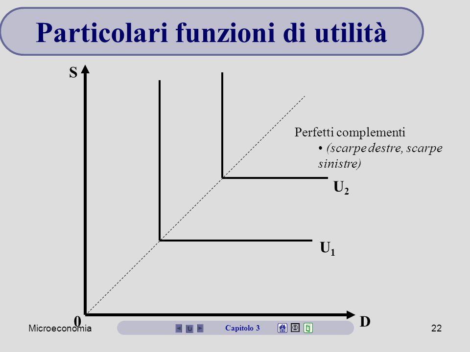 Microeconomia22 Perfetti complementi (scarpe destre, scarpe sinistre) D0 S U1U1 U2U2 Capitolo 3 Particolari funzioni di utilità