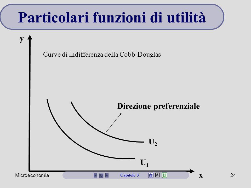 Microeconomia24 Curve di indifferenza della Cobb-Douglas U1U1 U2U2 x y Direzione preferenziale Capitolo 3 Particolari funzioni di utilità