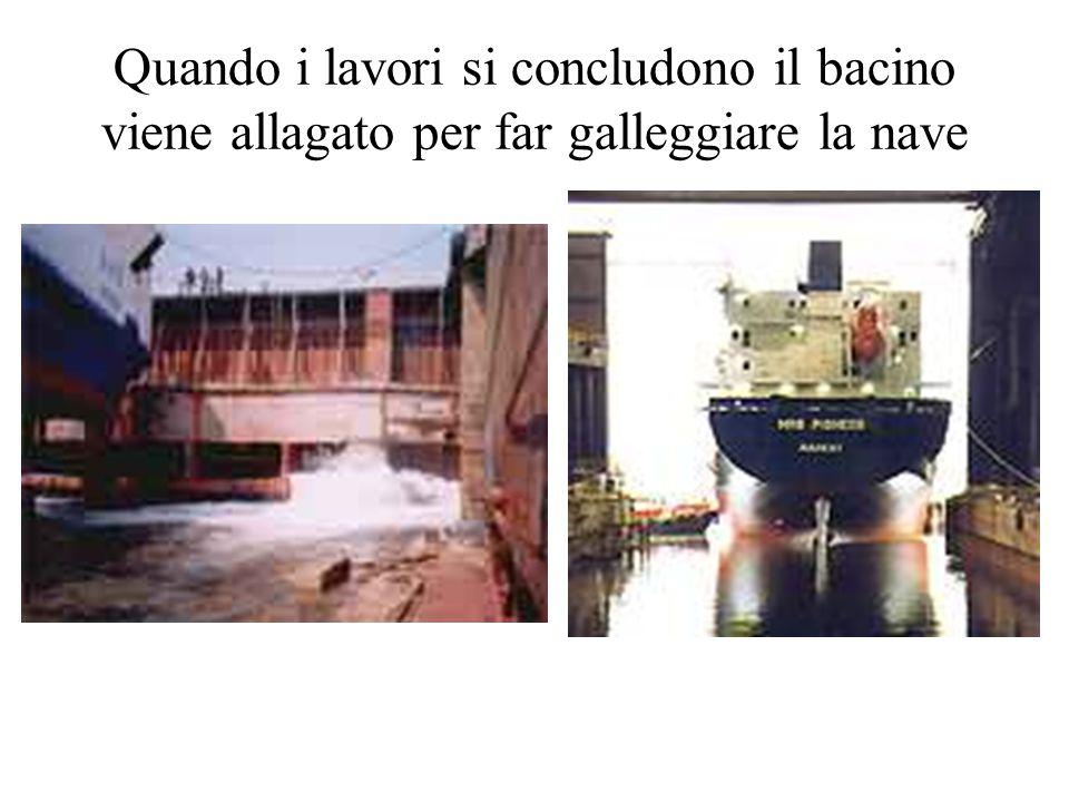 Quando i lavori si concludono il bacino viene allagato per far galleggiare la nave