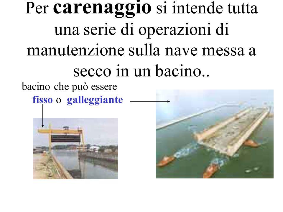 Per carenaggio si intende tutta una serie di operazioni di manutenzione sulla nave messa a secco in un bacino.. bacino che può essere fisso o galleggi