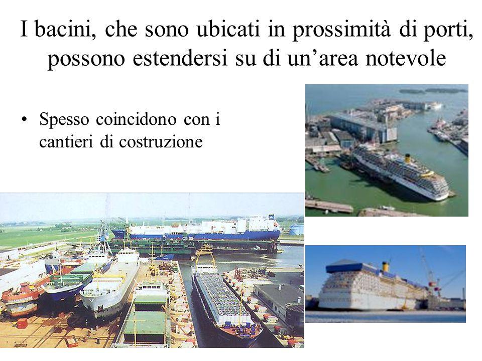 I bacini, che sono ubicati in prossimità di porti, possono estendersi su di un'area notevole Spesso coincidono con i cantieri di costruzione