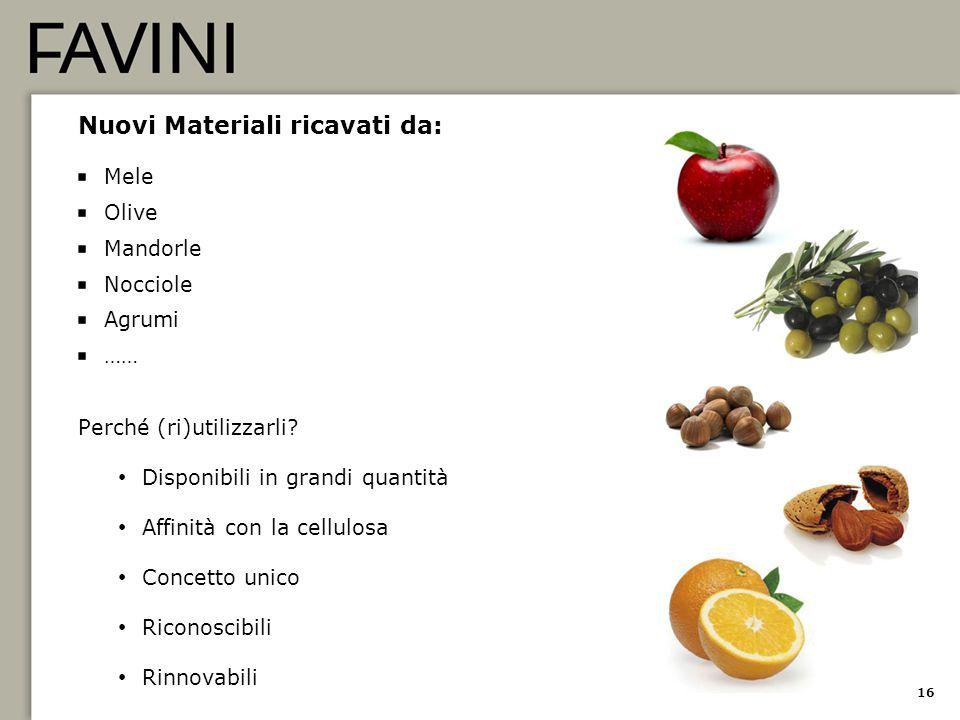 16 Nuovi Materiali ricavati da: Mele Olive Mandorle Nocciole Agrumi …… Perché (ri)utilizzarli? Disponibili in grandi quantità Affinità con la cellulos