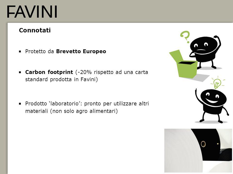 33 Connotati Protetto da Brevetto Europeo Carbon footprint (-20% rispetto ad una carta standard prodotta in Favini) Prodotto 'laboratorio': pronto per