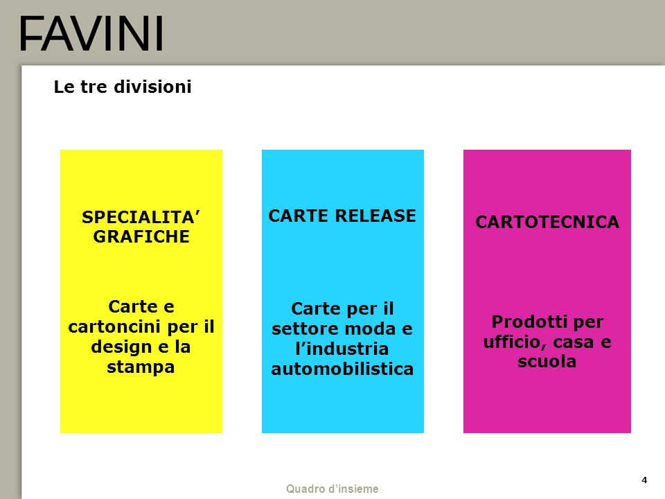 4 Le tre divisioni SPECIALITA' GRAFICHE Carte e cartoncini per il design e la stampa CARTE RELEASE Carte per il settore moda e l'industria automobilis