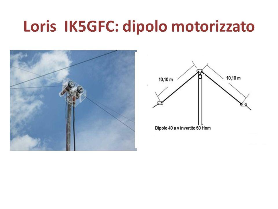 Loris IK5GFC: dipolo motorizzato