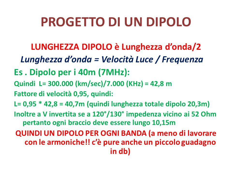 PROGETTO DI UN DIPOLO LUNGHEZZA DIPOLO è Lunghezza d'onda/2 Lunghezza d'onda = Velocità Luce / Frequenza Es. Dipolo per i 40m (7MHz): Quindi L= 300.00