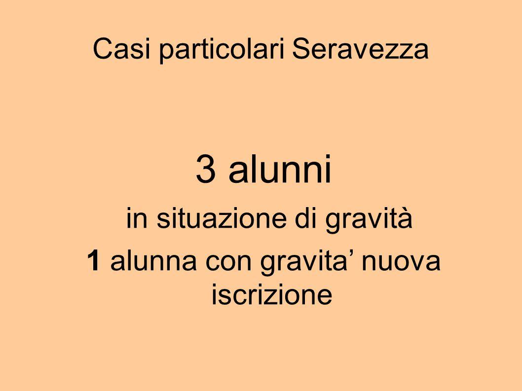 Casi particolari Seravezza 3 alunni in situazione di gravità 1 alunna con gravita' nuova iscrizione