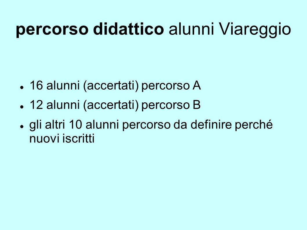 percorso didattico alunni Viareggio 16 alunni (accertati) percorso A 12 alunni (accertati) percorso B gli altri 10 alunni percorso da definire perché