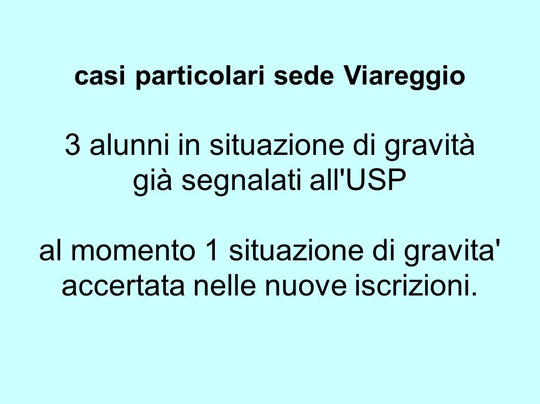 casi particolari sede Viareggio 3 alunni in situazione di gravità già segnalati all'USP al momento 1 situazione di gravita' accertata nelle nuove iscr
