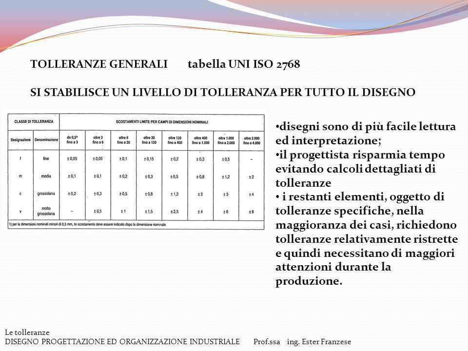 Le tolleranze DISEGNO PROGETTAZIONE ED ORGANIZZAZIONE INDUSTRIALE Prof.ssa ing. Ester Franzese TOLLERANZE GENERALI tabella UNI ISO 2768 SI STABILISCE