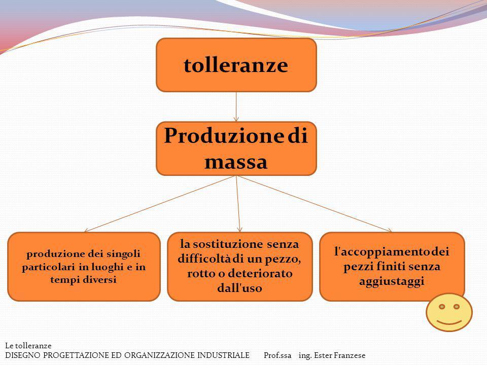Le tolleranze DISEGNO PROGETTAZIONE ED ORGANIZZAZIONE INDUSTRIALE Prof.ssa ing. Ester Franzese tolleranze Produzione di massa produzione dei singoli p