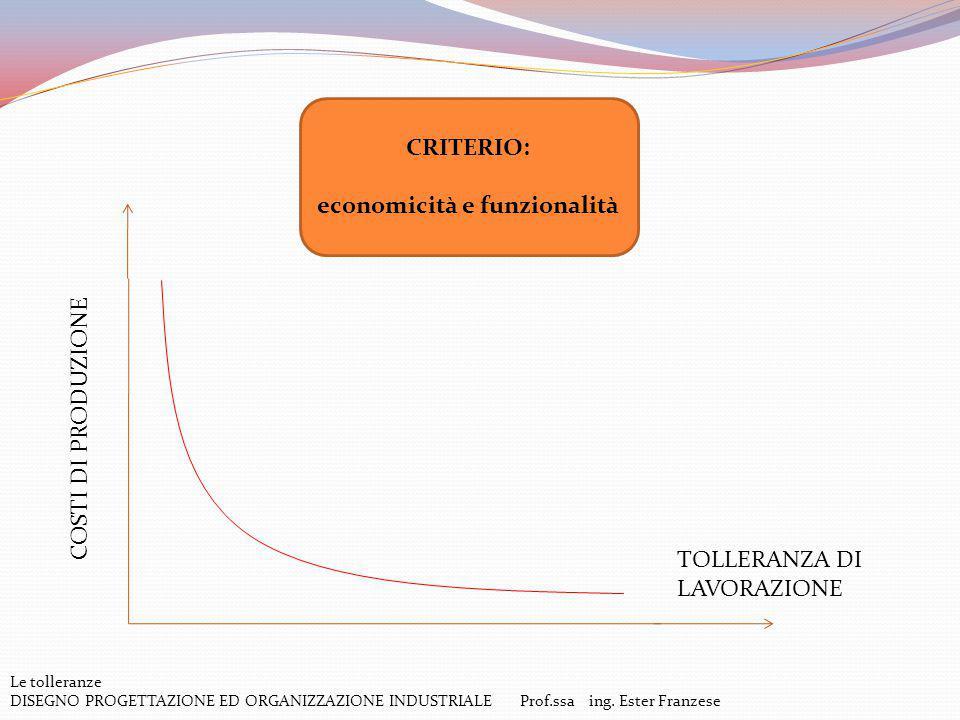 Le tolleranze DISEGNO PROGETTAZIONE ED ORGANIZZAZIONE INDUSTRIALE Prof.ssa ing. Ester Franzese CRITERIO: economicità e funzionalità TOLLERANZA DI LAVO