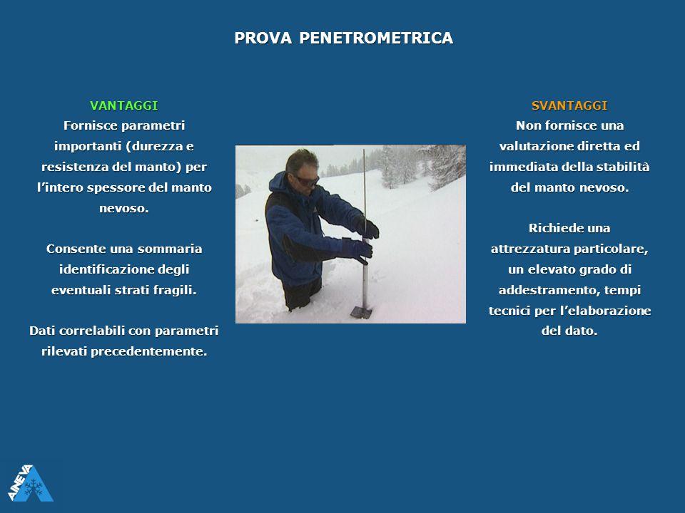 PROVA PENETROMETRICA VANTAGGI Fornisce parametri importanti (durezza e resistenza del manto) per l'intero spessore del manto nevoso. Consente una somm