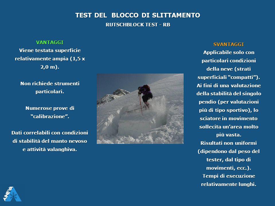TEST DEL BLOCCO DI SLITTAMENTO RUTSCHBLOCK TEST - RB VANTAGGI Viene testata superficie relativamente ampia (1,5 x 2,0 m). Non richiede strumenti parti
