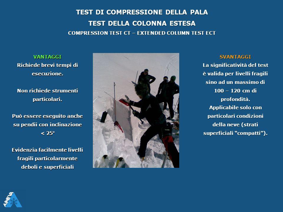 TEST DI COMPRESSIONE DELLA PALA TEST DELLA COLONNA ESTESA COMPRESSION TEST CT – EXTENDED COLUMN TEST ECT SVANTAGGI La significatività del test è valid