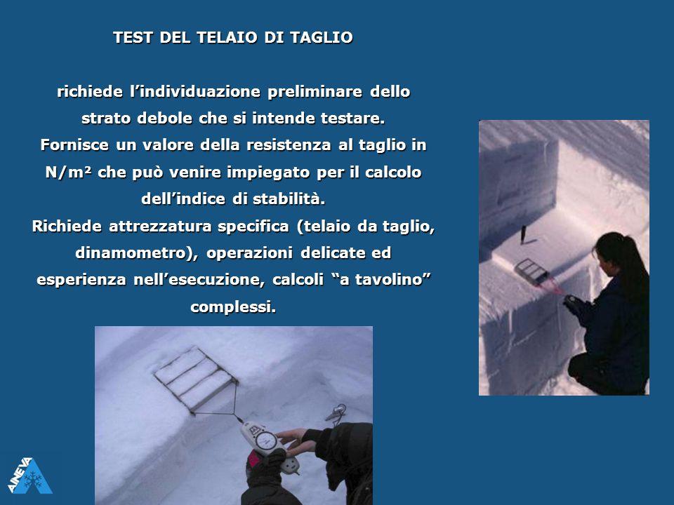 TEST DEL TELAIO DI TAGLIO richiede l'individuazione preliminare dello strato debole che si intende testare. Fornisce un valore della resistenza al tag