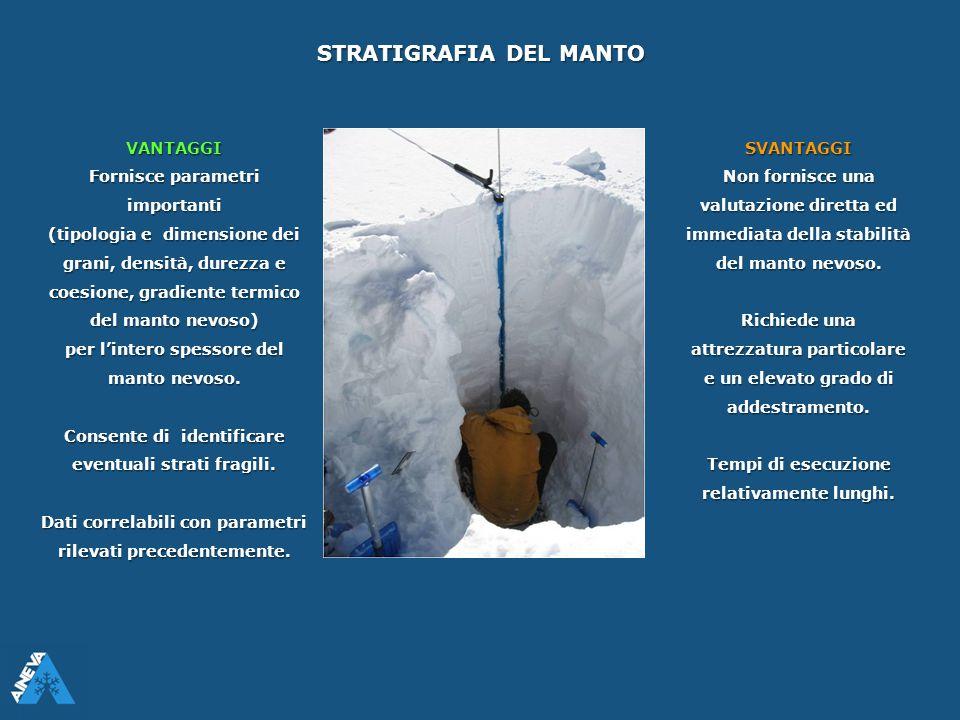 STRATIGRAFIA DEL MANTO VANTAGGI Fornisce parametri importanti (tipologia e dimensione dei grani, densità, durezza e coesione, gradiente termico del ma