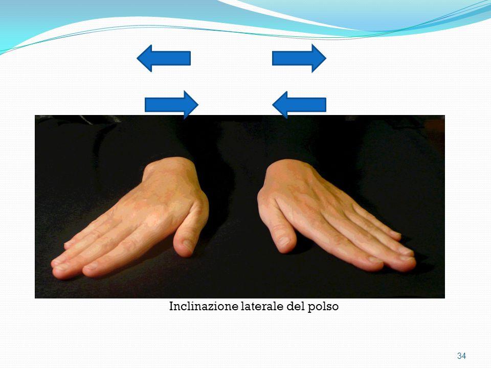 Inclinazione laterale del polso 34