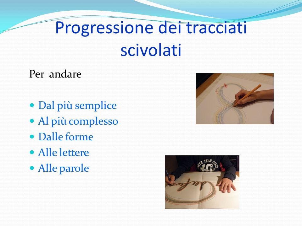 Progressione dei tracciati scivolati Per andare Dal più semplice Al più complesso Dalle forme Alle lettere Alle parole