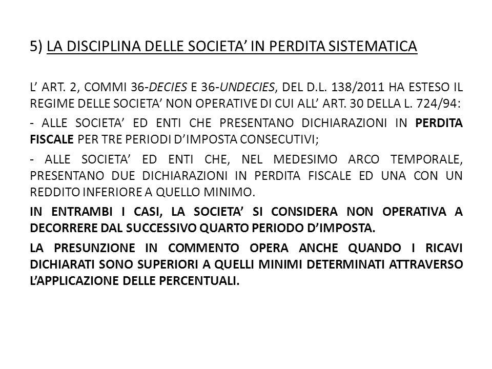5) LA DISCIPLINA DELLE SOCIETA' IN PERDITA SISTEMATICA L' ART.