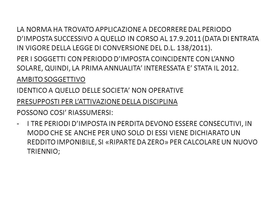 LA NORMA HA TROVATO APPLICAZIONE A DECORRERE DAL PERIODO D'IMPOSTA SUCCESSIVO A QUELLO IN CORSO AL 17.9.2011 (DATA DI ENTRATA IN VIGORE DELLA LEGGE DI CONVERSIONE DEL D.L.
