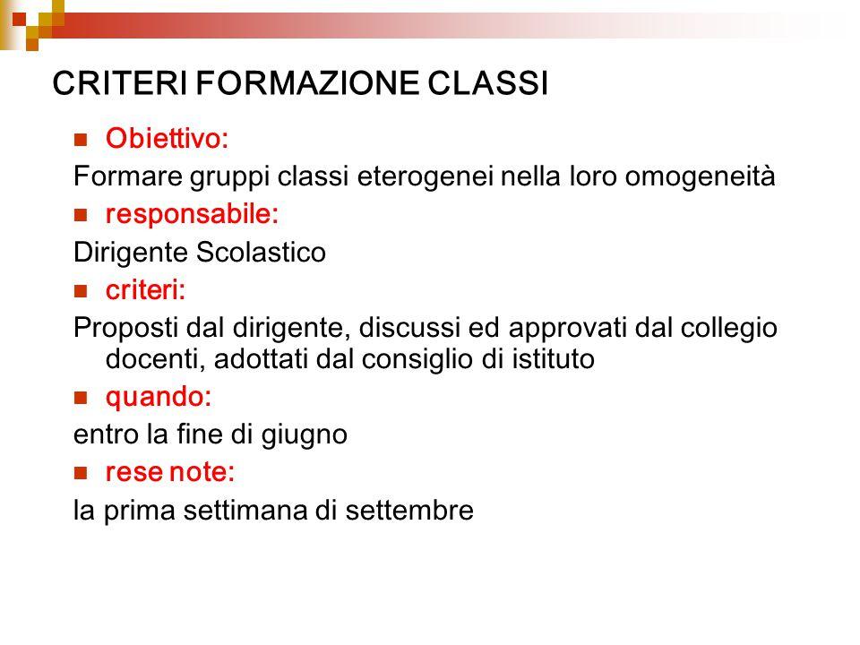CRITERI FORMAZIONE CLASSI Obiettivo: Formare gruppi classi eterogenei nella loro omogeneità responsabile: Dirigente Scolastico criteri: Proposti dal d
