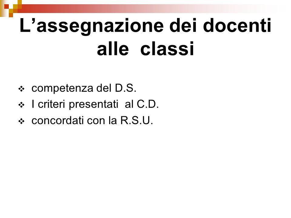 L'assegnazione dei docenti alle classi  competenza del D.S.  I criteri presentati al C.D.  concordati con la R.S.U.