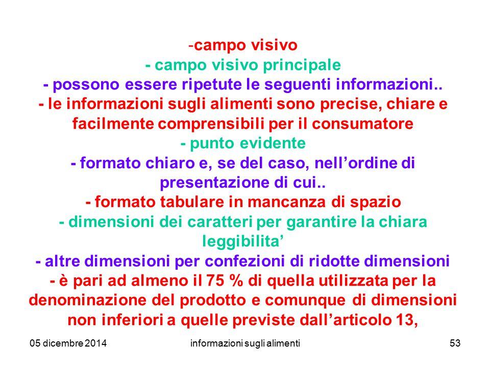 05 dicembre 2014informazioni sugli alimenti53 -campo visivo - campo visivo principale - possono essere ripetute le seguenti informazioni.. - le inform