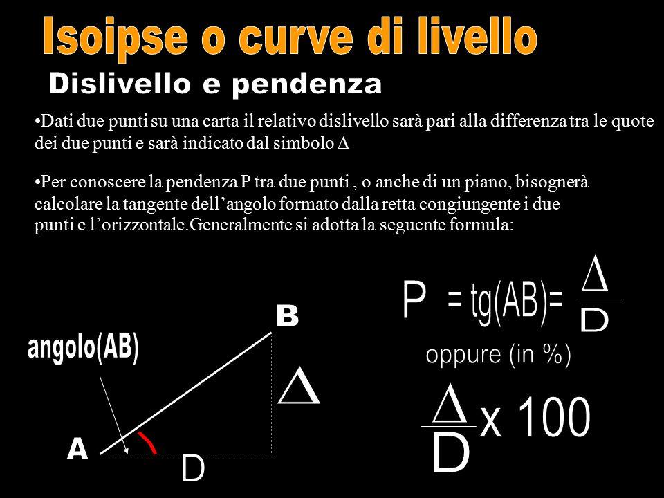 Per conoscere la pendenza P tra due punti, o anche di un piano, bisognerà calcolare la tangente dell'angolo formato dalla retta congiungente i due pun