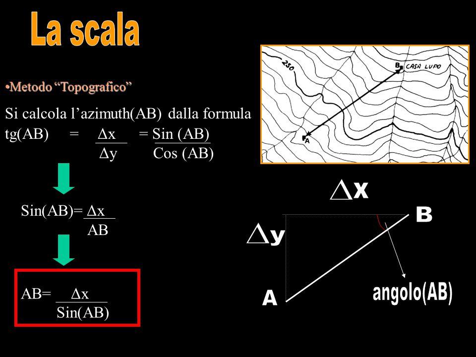 """Metodo """"Topografico""""Metodo """"Topografico"""" Si calcola l'azimuth(AB) dalla formula tg(AB) = Δx = Sin (AB) Δy Cos (AB) Sin(AB)= Δx AB AB= Δx Sin(AB)"""