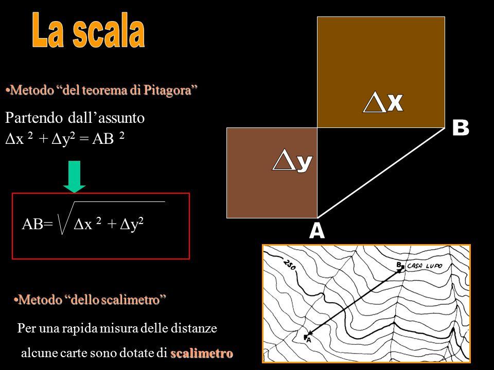 """Metodo """"del teorema di Pitagora""""Metodo """"del teorema di Pitagora"""" Partendo dall'assunto Δx 2 + Δy 2 = AB 2 AB= Δx 2 + Δy 2 Metodo """"dello scalimetro""""Met"""