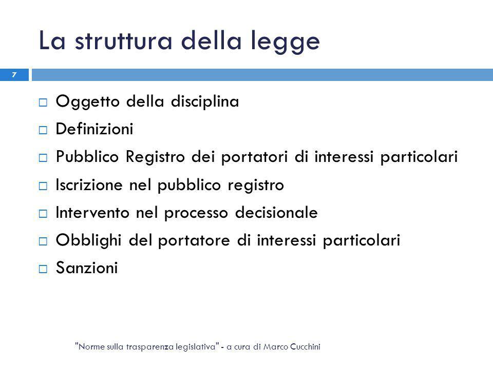 La struttura della legge  Oggetto della disciplina  Definizioni  Pubblico Registro dei portatori di interessi particolari  Iscrizione nel pubblico