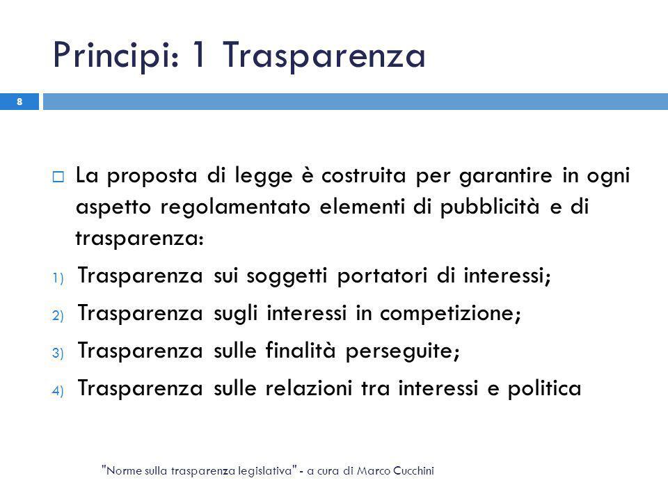 Principi: 1 Trasparenza  La proposta di legge è costruita per garantire in ogni aspetto regolamentato elementi di pubblicità e di trasparenza: 1) Tra