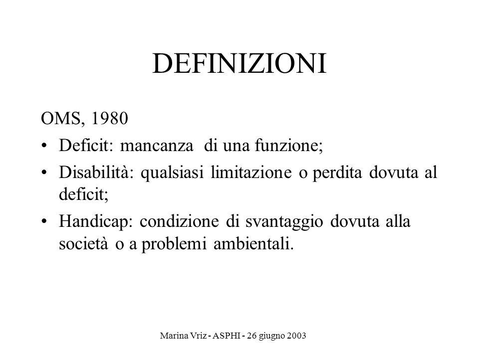 Marina Vriz - ASPHI - 26 giugno 2003 DEFINIZIONI OMS, 1980 Deficit: mancanza di una funzione; Disabilità: qualsiasi limitazione o perdita dovuta al de